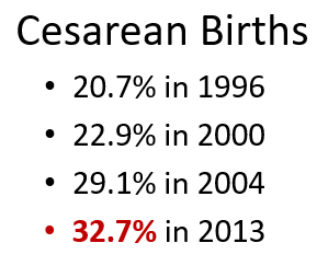 Rise in Cesarean section births and MS microbiome affect